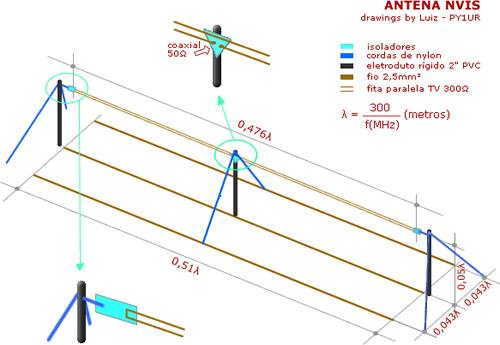 Antenne NVIS PY1UR